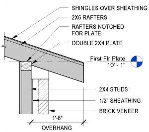 Roof overhang in Revit