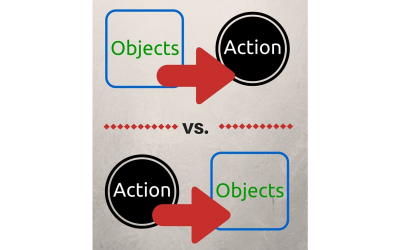 The Objects-Action Order Decision in AutoCAD