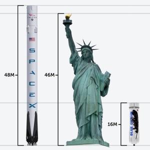 Rockets and Liberty