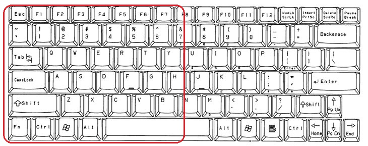 "The ""sweet spot"" for hotkeys is on the left half of the keyboard"