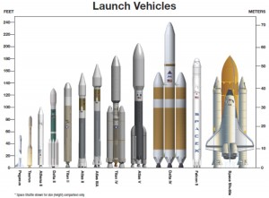 Launch vehicles including the Falcon 9, second to right