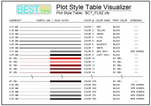The Plot Style Table Visualizer